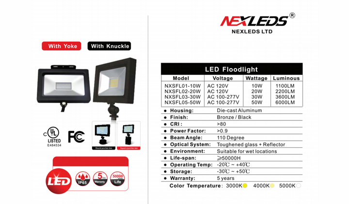 NEXLEDS LED Floodlight Details and Description