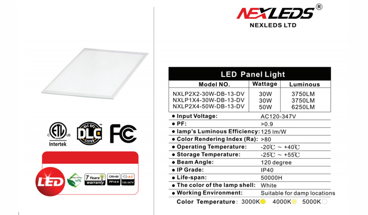 NEXLEDS LED Panel Light Description and Details